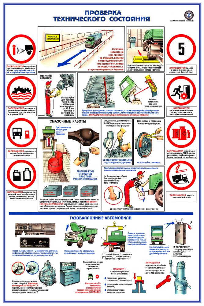 Инструкция правила безопасности для водителей легкового автотранспорта